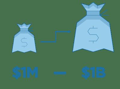 $1M - $1B